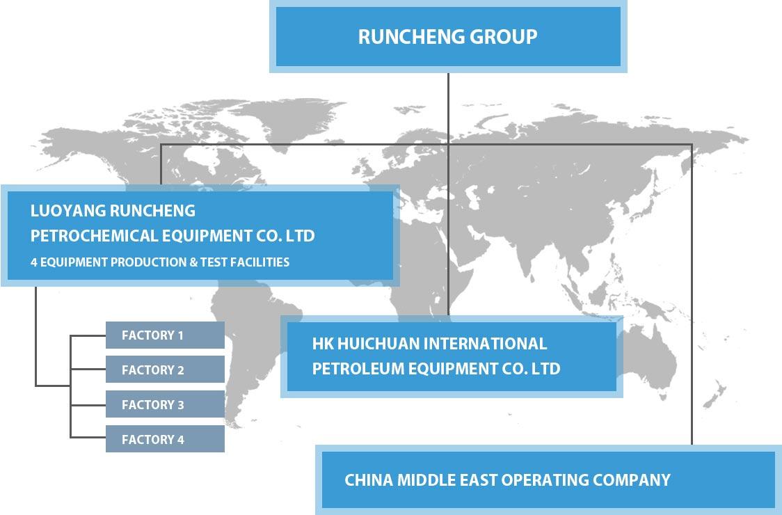 Luoyang Runcheng Petrochemical Equipment Co., Ltd.